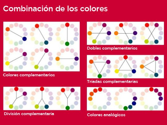 Consejos Para Combinar Colores - Colores-combinacion