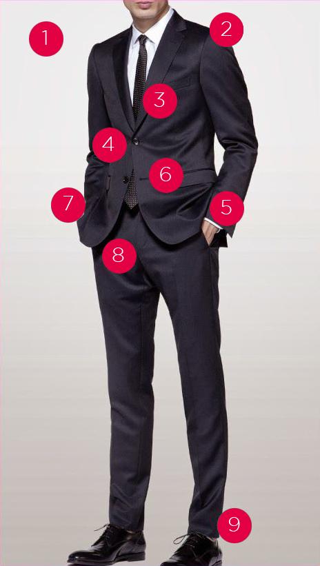 Consejos Con Verano Para Vestir Traje En U7xU4qfa